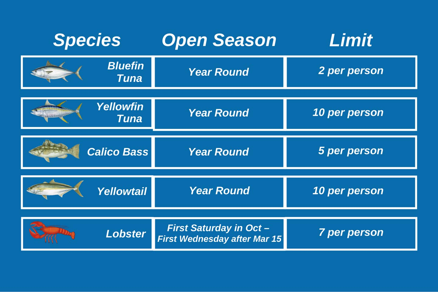 Infographic displaying Southern California open seasons and bagging limits for Bluefin and Yellowfin Tuna, Calico Bass, Yellowtail, and Spiny Lobster
