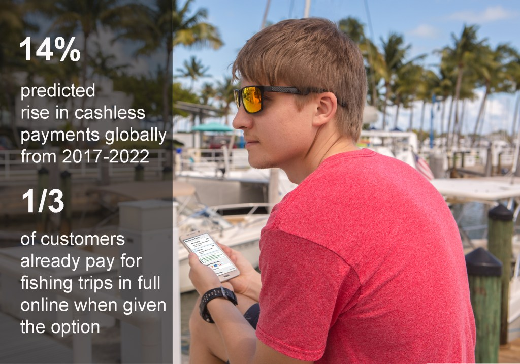 Young man on phone at marina with text overlay: 14% predicted rise in cashless payments globally from 2017-2022. 1/3 of customers already pay for fishing trips in full online when given the option.