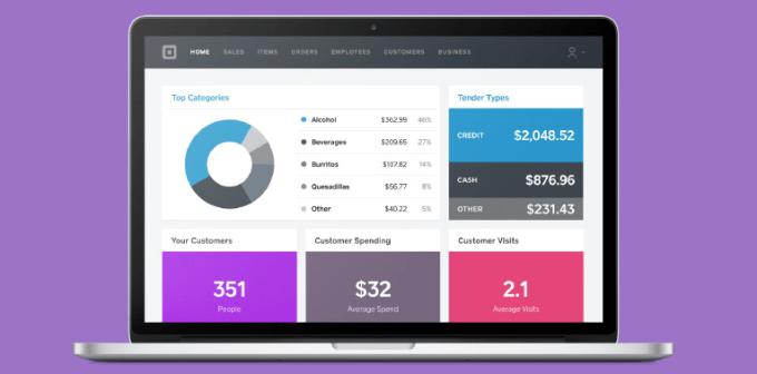 Square Analytics Dashboard