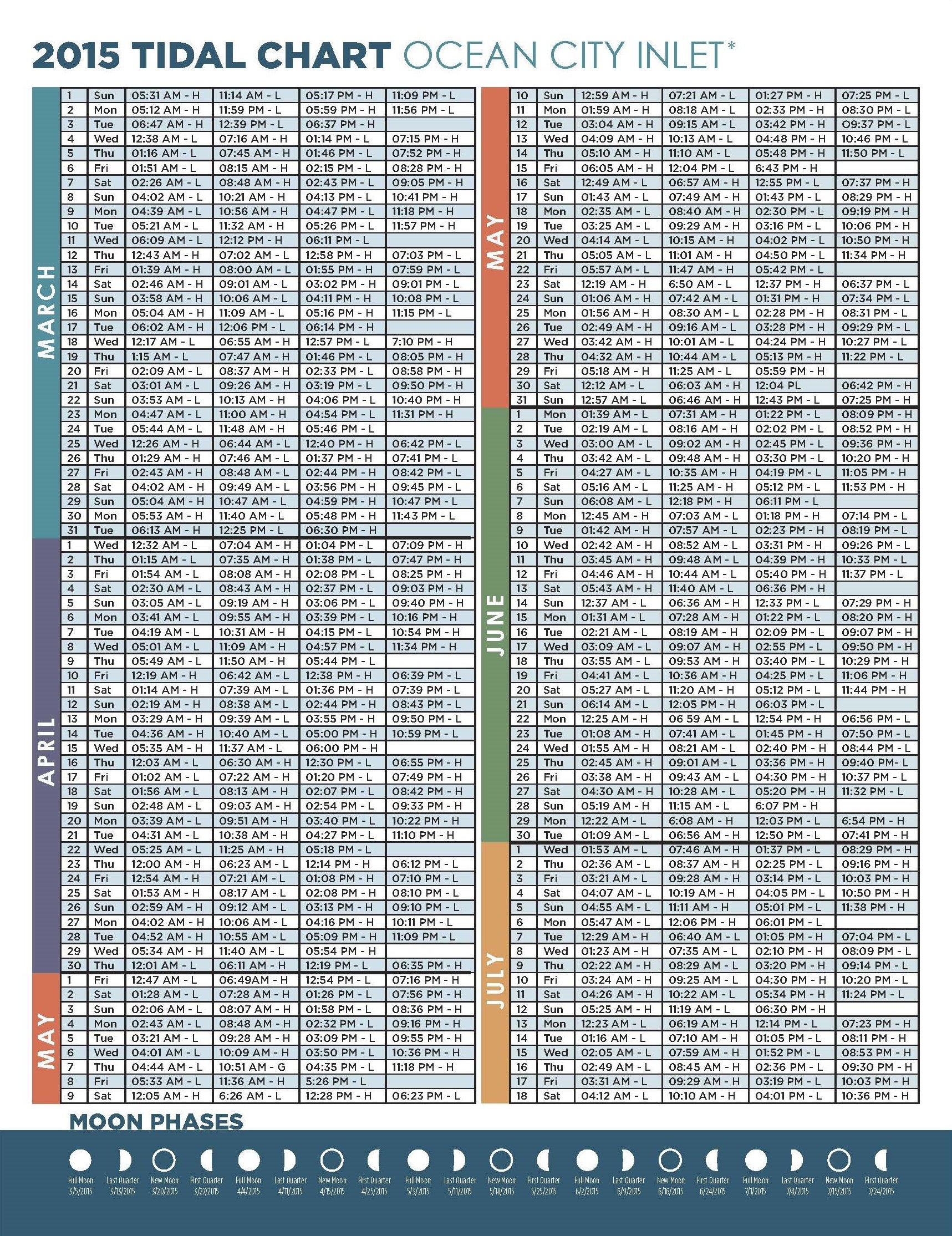 Pitot Gauge Flow Chart Wwwtopsimagescom