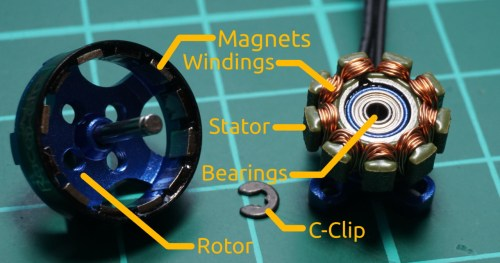 small resolution of during motor operation the axis of the rotor shown on the left is held in place by a c clip lock screw or a similar fastener the stator is made of thin