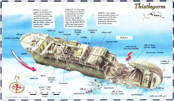 Diving map - SS Thistlegorm