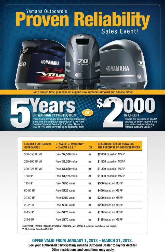 Yamaha Proven Reliability!