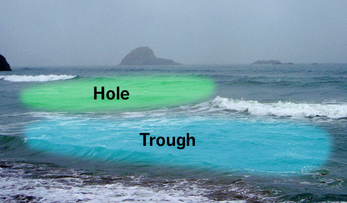 Hole Trough
