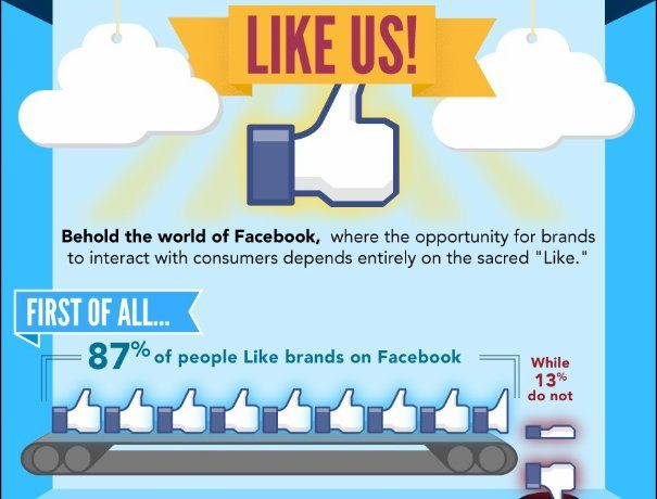 brands and the facebook like [INFOGRAPHIC]