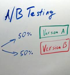 recruit like a marketer a b test your job descriptions fistful of talent [ 1520 x 848 Pixel ]