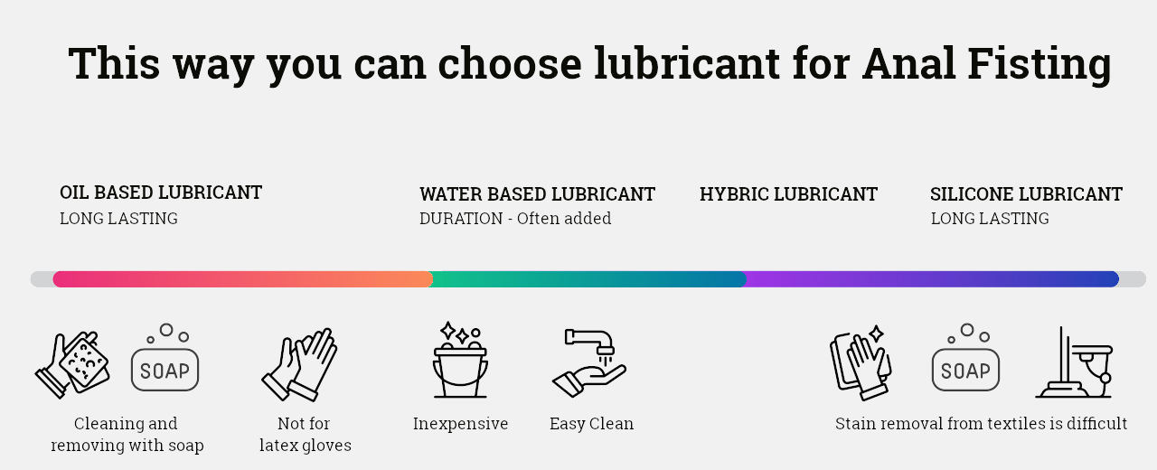 This way you can choose lubricant for Anal Fisting.