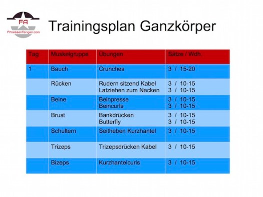 Trainingsplan einsteiger