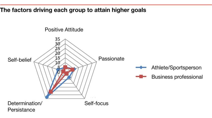 MP-factors-driving-cohorts