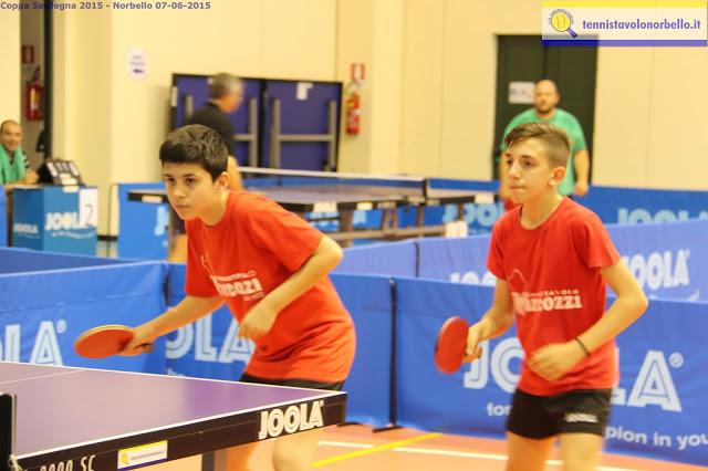 Marco Poma e Edoardo Loi vincitori della Coppa Sardegna (Foto Gianluca Piu)