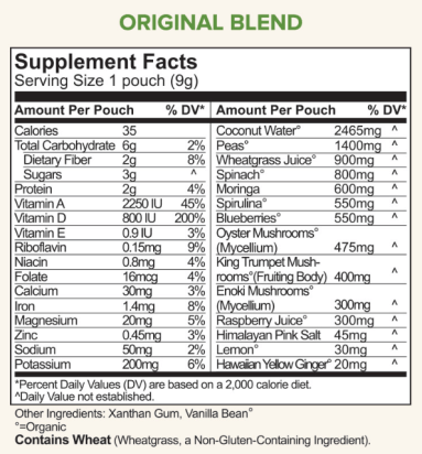 Daily Good Greens Nutrition Label aloha review
