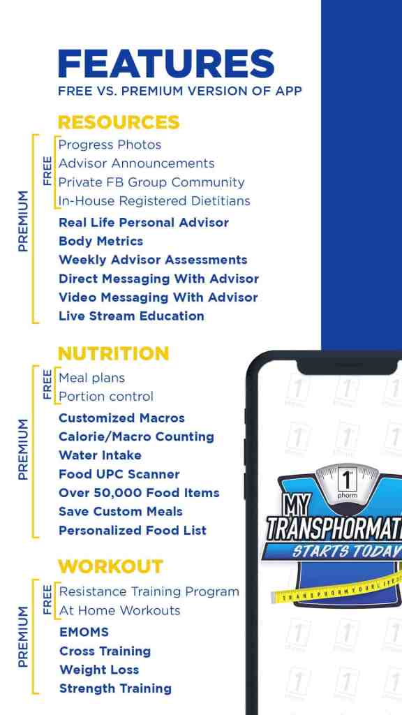 Lists of benefits of My Transphormation Challenge App premium vs free