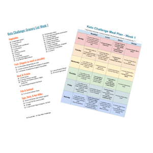 keto meal plan materials image