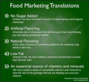 Food Marketing Translations