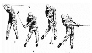 Importance of Rotation in the Golf Swing  Golf Fitness