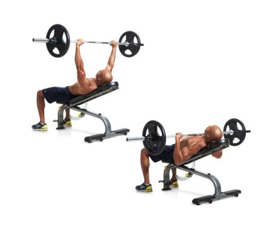 Chest Workout (2)  Incline Chest Press  Fitness Headquarters