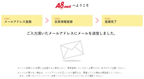④A8.netから登録の案内メール受信