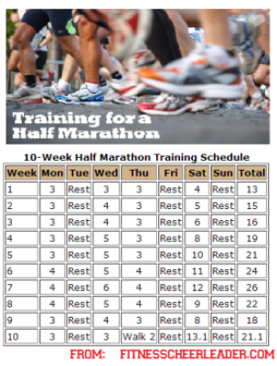 10 week half marathon training plan