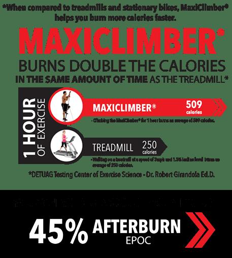 maxi climber details
