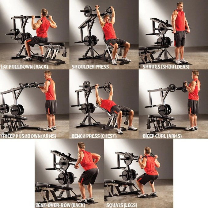 Marcy Pro PM4400 Leverage Home Multi Gym and Bench UK Review