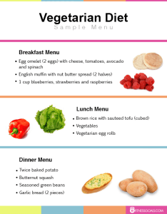 Vegetarian diet plans also plan before  after photos with results rh fitnessgoals