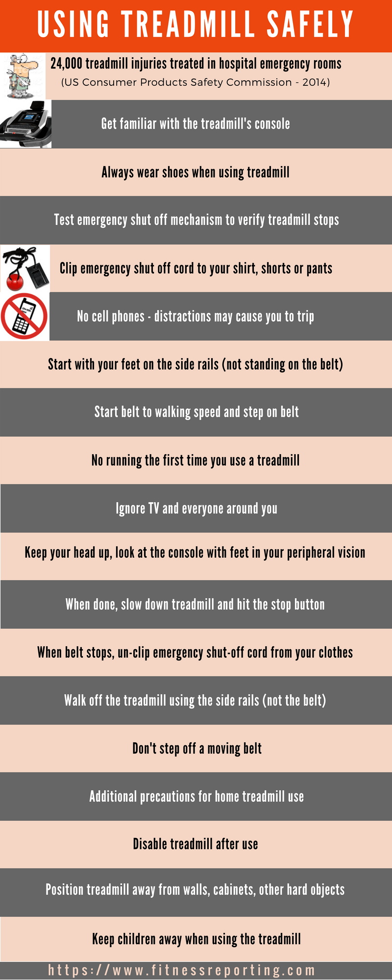 infographics on using treadmill safely