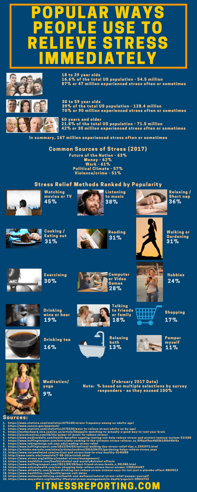 popular ways people use to relieve stress immediately