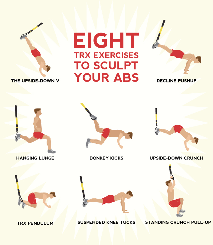 TRX Exercises to Sculpt Your Abs
