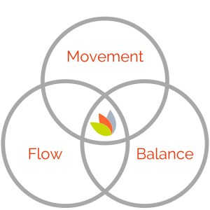better living through movement balance and flow fitness vida costa rica