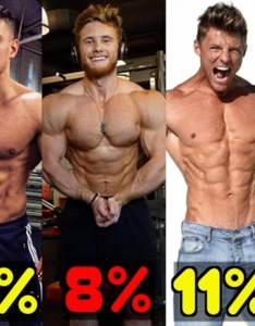 Watch the real body fat percentage examples  fitness volt bodybuilding news also rh fitnessvolt