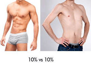 how to lose one lb of lean body mass