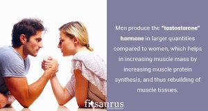 Why Men Lose Weight Easily Compared To Women
