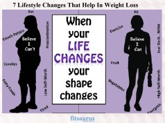 7 Lifestyle Changes That Help In Weight Loss