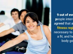 India Is Becoming More Fitness Conscious; Are You? - A Survey by Reebok