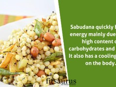 How Many Calories Are There in Sabudana Khichdi