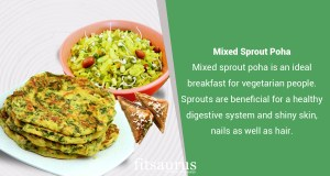 Indian Breakfast Recipes for Weight Loss
