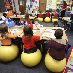Ball Chair For Kids Chapel Chairs With Kneelers Philippines 3 Case Studies From Yoga Users
