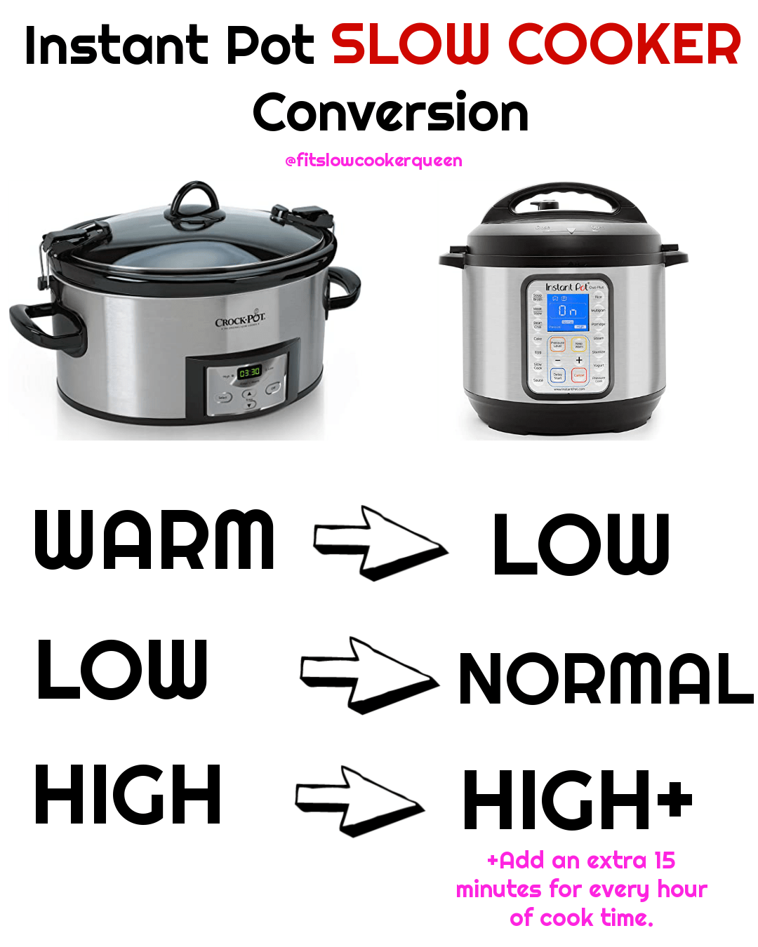 conversion chart for How To Use Your Instant Pot To Slow Cook
