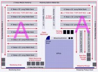 Planning Your Warehouse Layout  How to Set Up Efficient ...