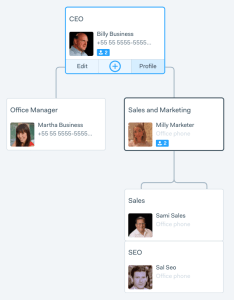 Business organizational chart also how to make  in steps rh fitsmallbusiness