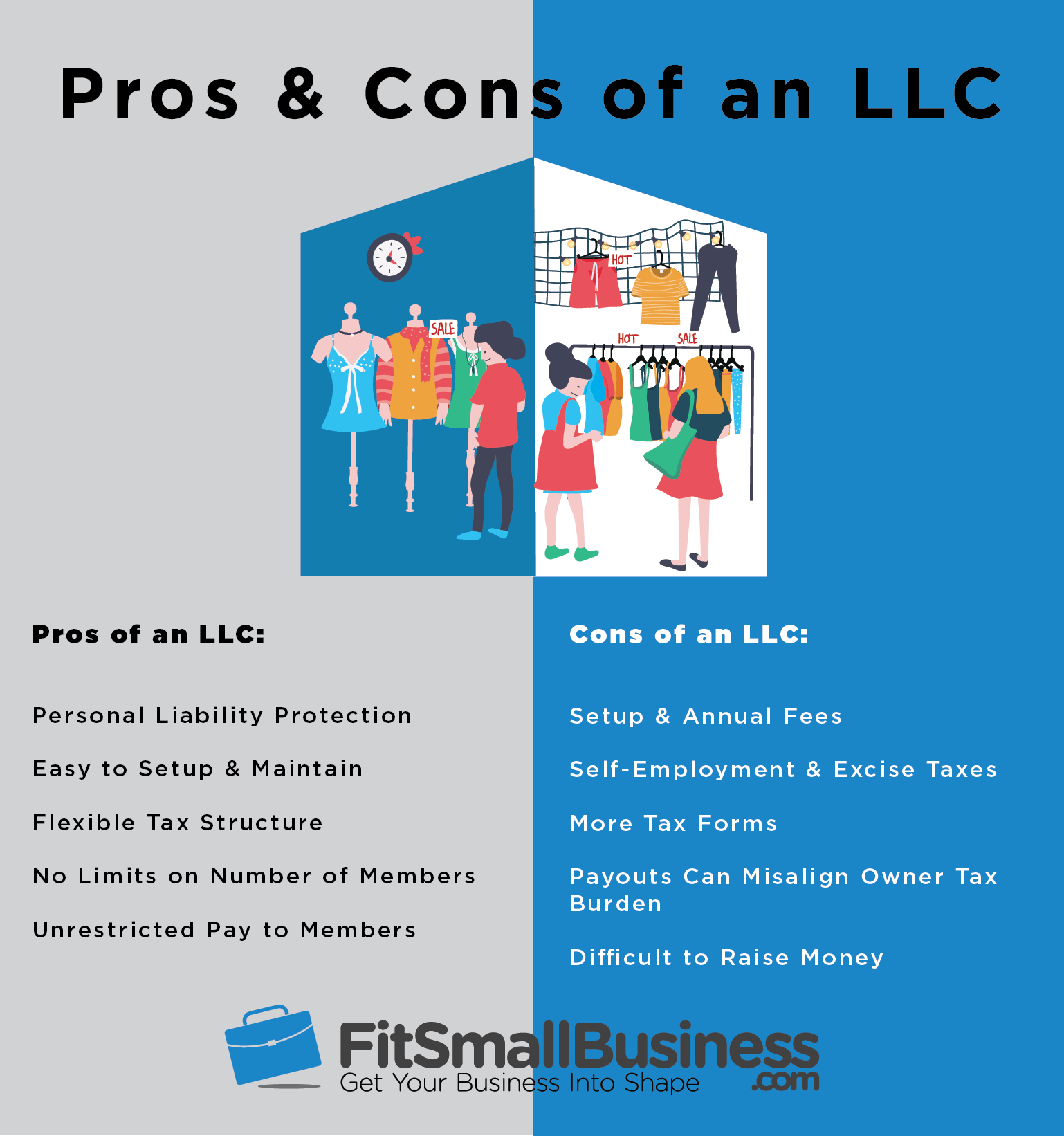5 Pros And 5 Cons Of An Llc