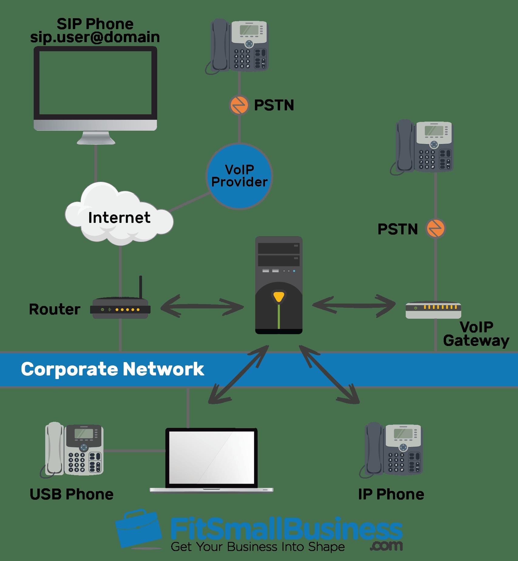 hight resolution of pbx system