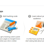 Come aggiungere Google Analytics a WordPress