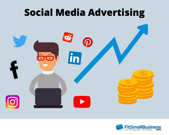 Infografica di pubblicità sui social media
