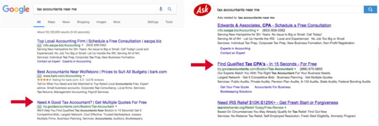 Annunci su Google e sul partner di ricerca di Google, Ask.com