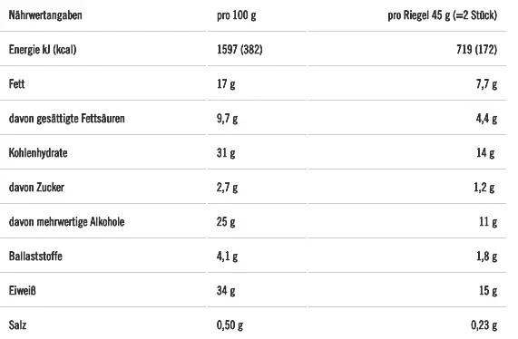 PowerBar Protein Nut2 Nutritional Values