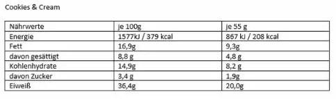 Fulfil Cookies & Cream Proteinriegel Nährwerte