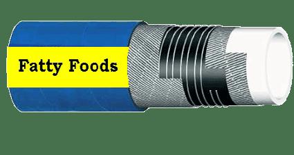 Fatty-Foods1