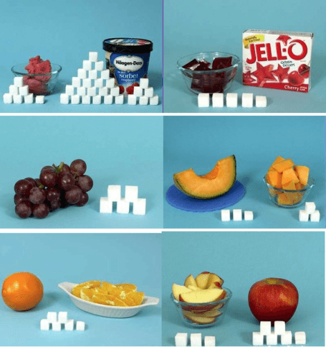 how much sugar is in fruit