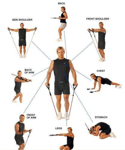 band exercises